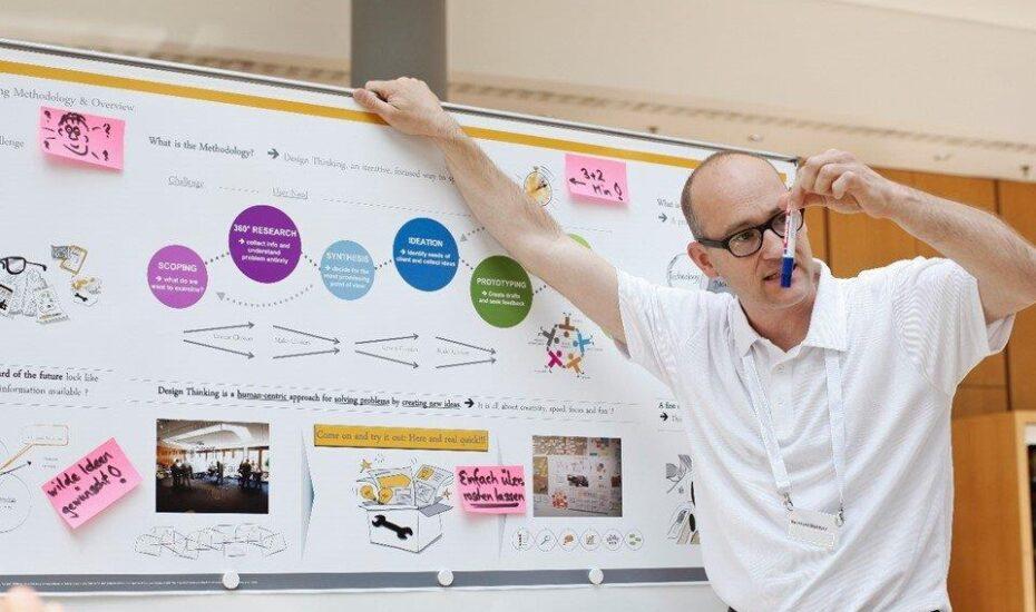 Design Thinking mit Bernhard Stobitzer – Hauptsache ihr habt Spaß