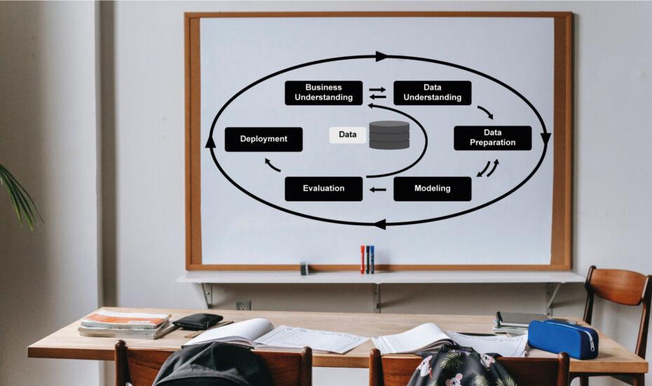 Lehrveranstaltung Data Mining – die Macht von Daten