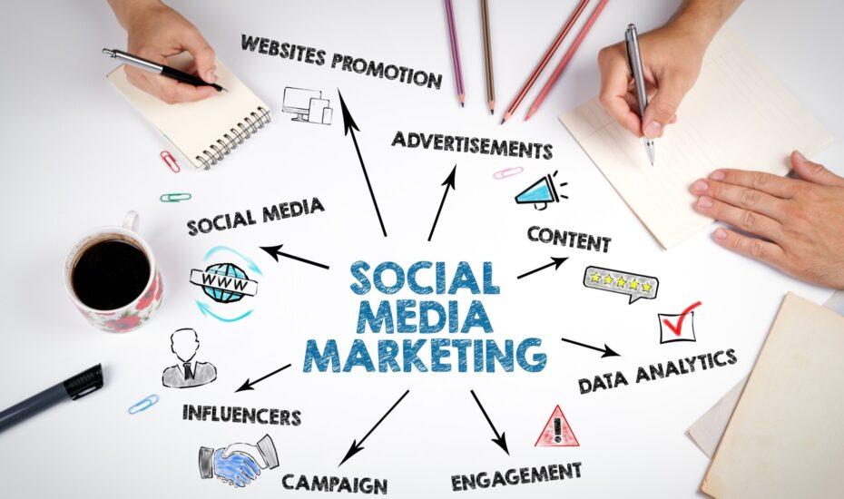 Vorlesung Social Media Marketing – Mach ich Foto, tu ich Facebook